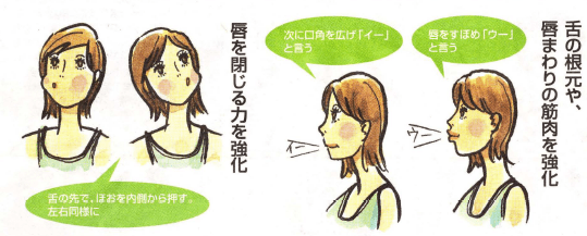 ヤマダ矯正歯科 嚥下体操のイラスト