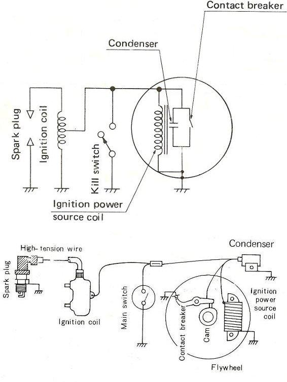 yamaha golf cart starter generator wiring diagram yamaha yamaha golf cart starter generator wiring diagram yamaha auto on yamaha golf cart starter generator wiring