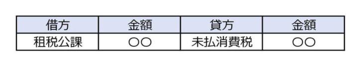 税込経理_未払消費税