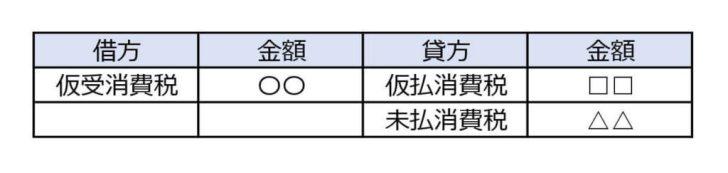 税抜経理_未払消費税