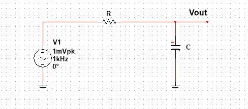 Low pass filter, Series RC circuit