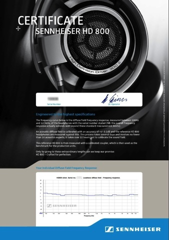 HD800 Certificate