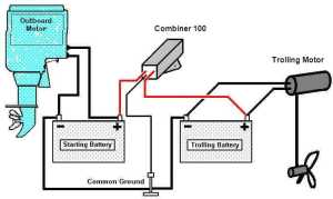 Charging a trolling battery from your outboard