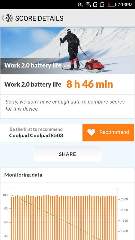Coolpad Fancy 3 PC Mark Battery Test (1)