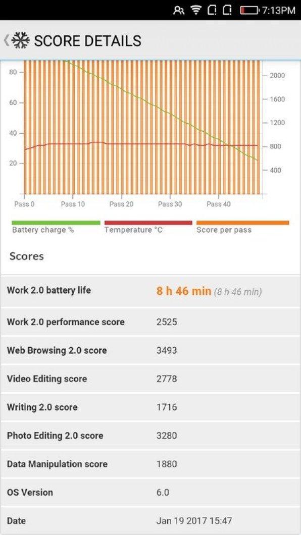Coolpad Fancy 3 PC Mark Battery Test (2)