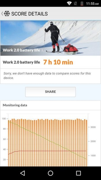 Moto M PC Mark Battery Test (1)