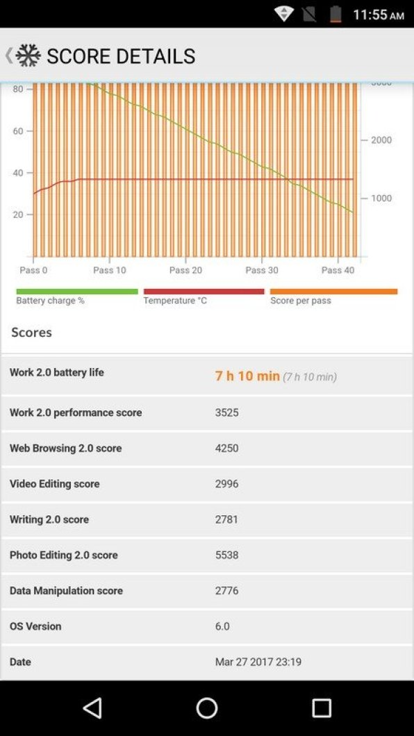 Moto M PC Mark Battery Test (2)