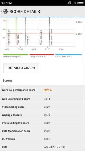 Xiaomi Redmi 4A PCMark (1)