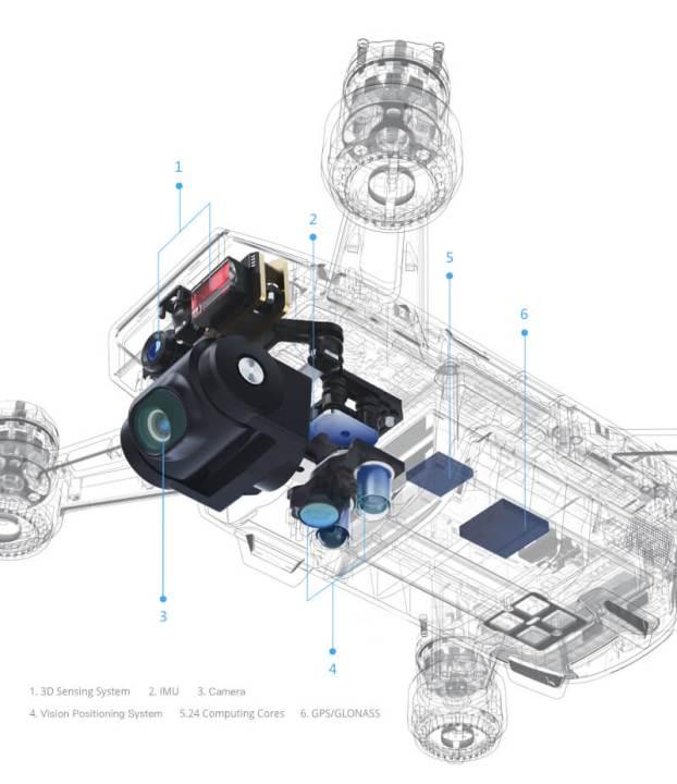 Review DJI Spark: Drone Mungil Pintar yang Sangat Mudah Diterbangkan 3