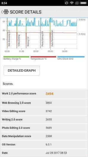 Xiaomi Redmi 4X PCMark (1)