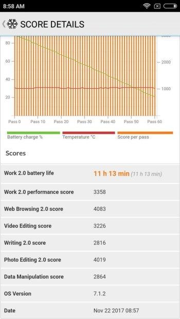 Xiaomi Redmi Note 5A PCMark Battery Test (2)