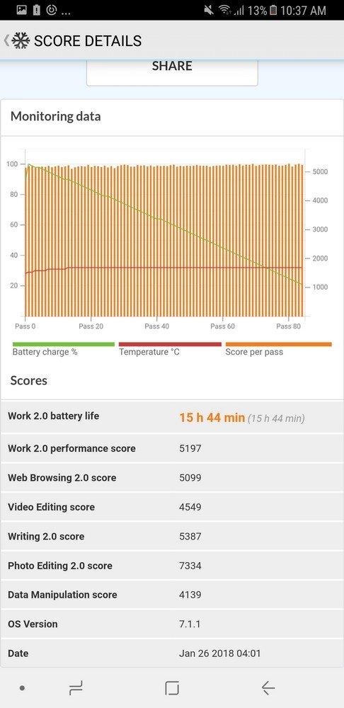 Samsung Galaxy A8+ PCMark Battery Test (2)