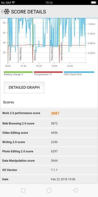 Oppo A83 PCMark (2)