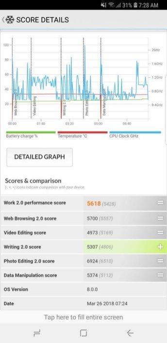 Galaxy S9+ PC Mark (2)