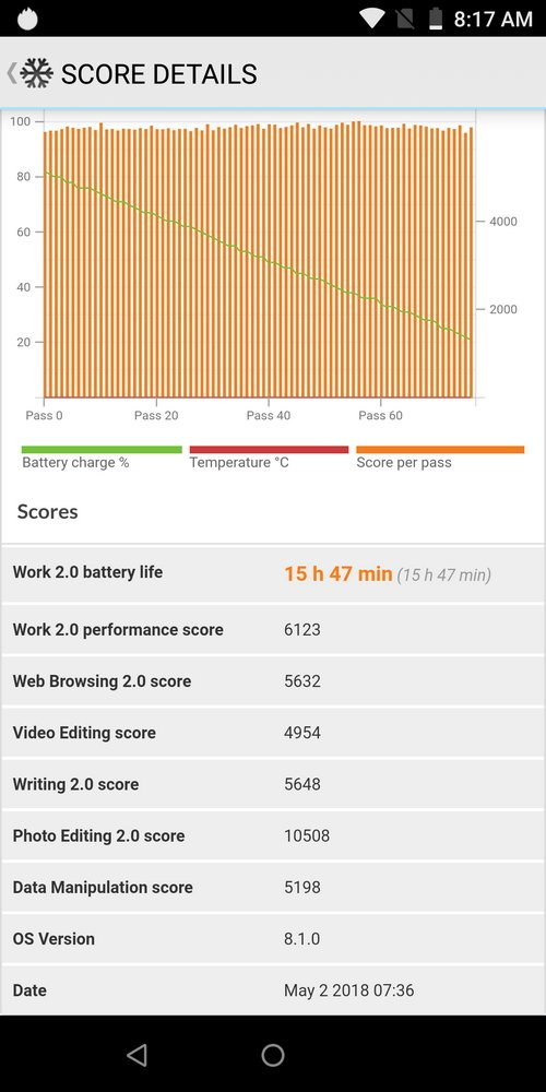 Asus Zenfone Max Pro M1 Battery test (1)