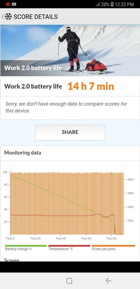 Galaxy A6+ Battery Test (1)