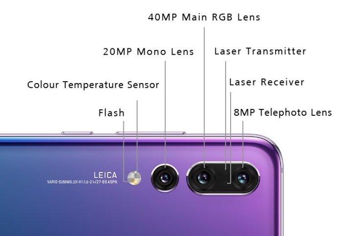 Gadget of the Week #8 2018: Huawei P20 Pro, Smartphone Flagship dengan Tiga Kamera Leica 2