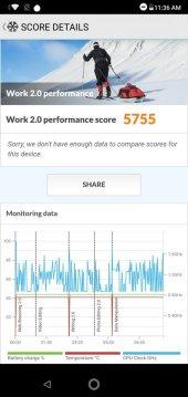 Asus ZenFone Max Pro M2 PC Mark (1)
