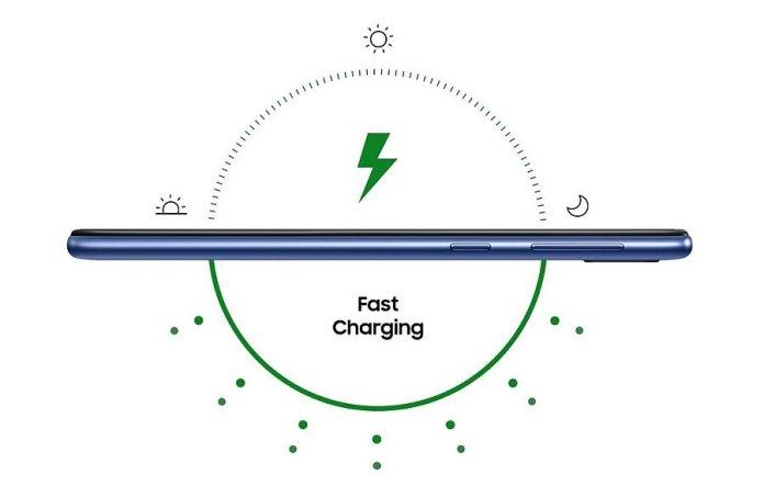 [Hands-On] Mencoba Samsung Galaxy M20: Smartphone 2 Jutaan dengan Baterai Besar dan Layar Infinity-V 4