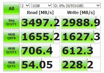 SSD NVMe: Resep Bikin PC Ngebut Bagi <em>Gamer </em>dan <em>Content Creator</em> 2