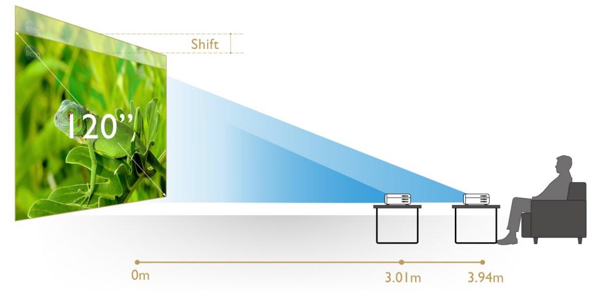 Inilah 5 Fitur Canggih Proyektor 4K BenQ W2700 yang Ideal Untuk Home Theater 12