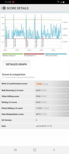 Galaxy A80 PC Mark (2)