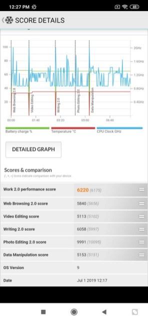 Redmi Note 7 PCMark (2)