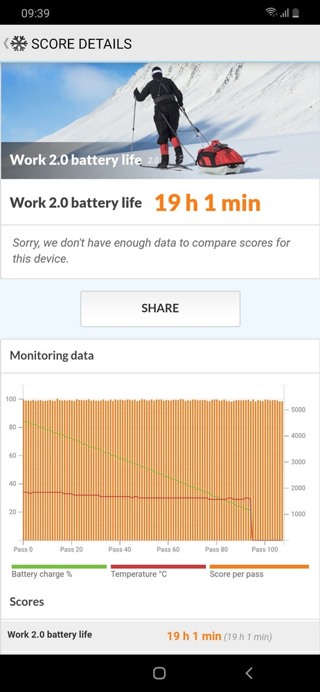 Galaxy M30 Battery Test (2)