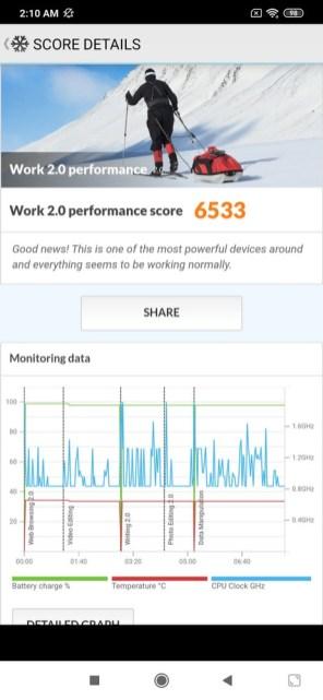 Redmi Note 8 PCMark (2)