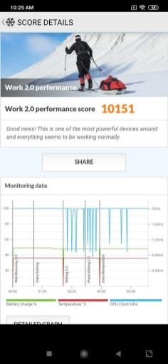 Redmi Note 8 Pro PC Mark (1)