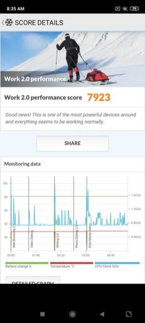 Redmi Note 9 Pro PCMark (1)