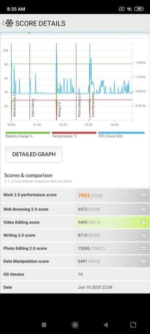 Redmi Note 9 Pro PCMark (2)