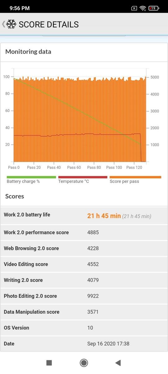 Redmi 9A Battery Test (1)