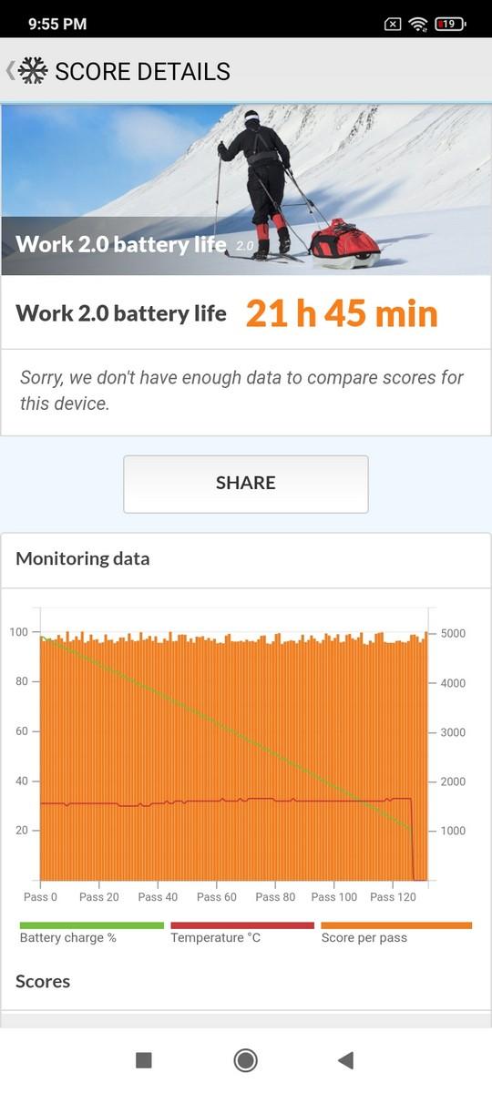 Redmi 9A Battery Test (2)