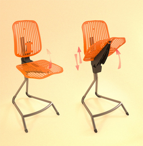 https://i2.wp.com/www.yankodesign.com/images/design_news/2008/06/19/perch4.jpg