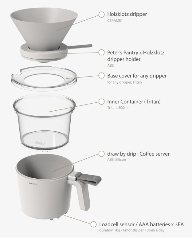 drawbydrip_coffee_server_05 Make Coffee with Metric Accuracy Design Random