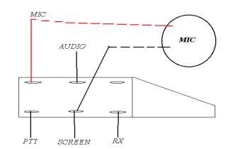 MicWir19?resize=336%2C210 stunning midland cb radio mic wire ideas wiring schematic  at reclaimingppi.co
