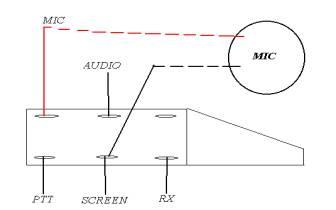 MicWir19?resize=336%2C210 stunning midland cb radio mic wire ideas wiring schematic  at metegol.co