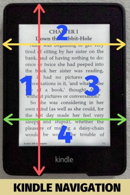 Comprehensive Kindle Paperwhite Review 2019 | Still Worth It ?