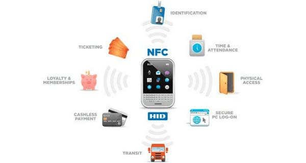 NFC Nedir Nasıl Kullanılır Kredi Kartı Tanımlama