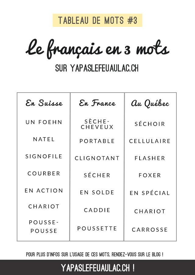 Langue française: un tableau d'expressions suisses, québécoises et françaises - Sur Yapaslefeuaulac.ch