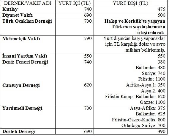 kurban_fiyat