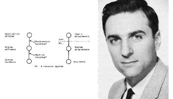 Sistem Analizi- Conway Kanunu
