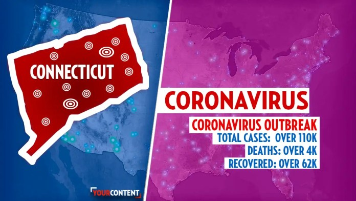 Connecticut residents in GRAVE DANGER of coronavirus due to understocked hospitals » Your Content