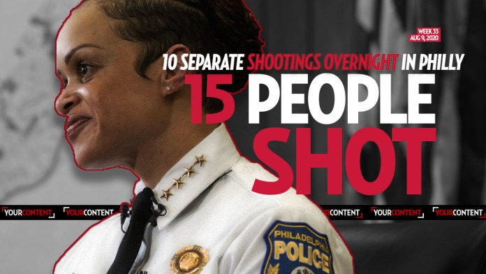 15 People Shot Overnight in Philadelphia, Including Shooting Nearby Zoo Wounding Pregnant Woman