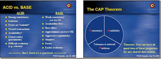 cap理论,cap theorem,base