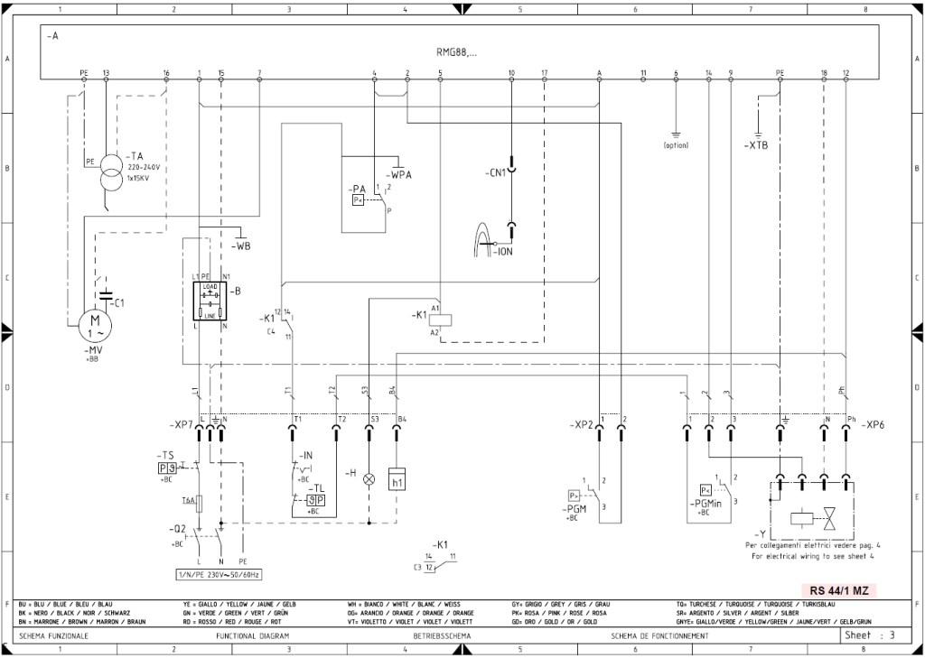 comment choisir une centrale vapeur