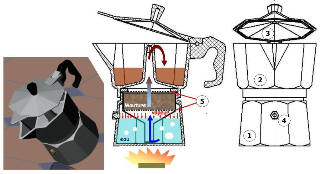 cafetière électrique leclerc