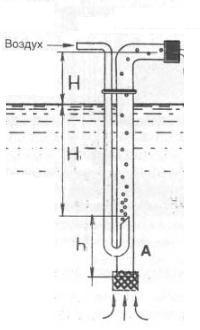 Comment utiliser un compresseur d'air ?