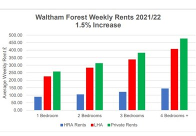 Temporary accommodation rents set to increase in Waltham Forest